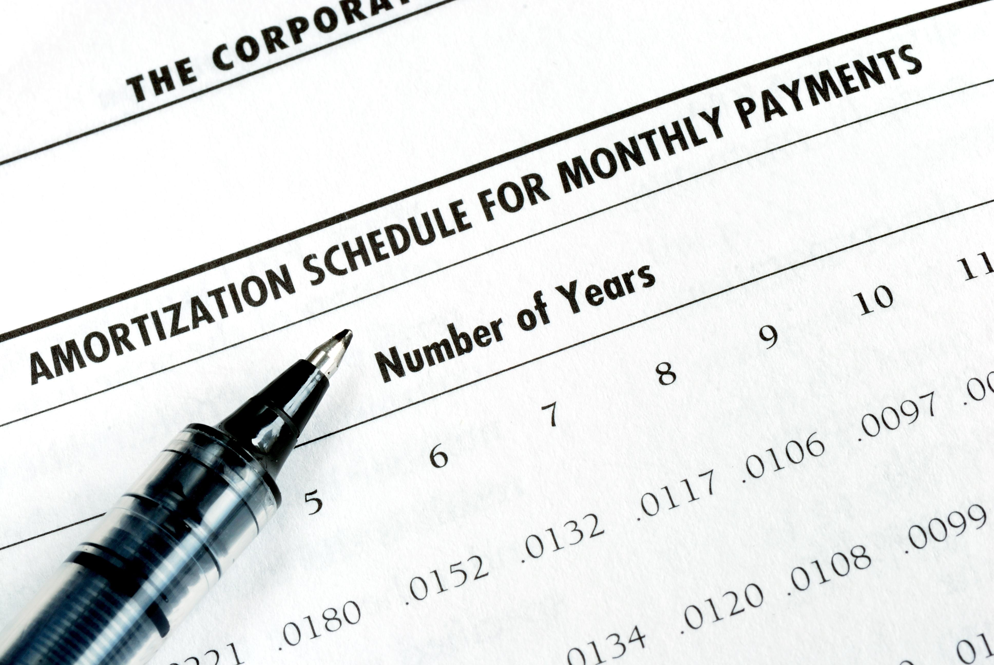 Short Term Vs Long Term Business Loans